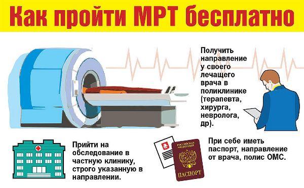 Мрт бесплатно по полису омс в московской области