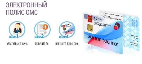 Инфографика: как получить полис ОМС нового образца.