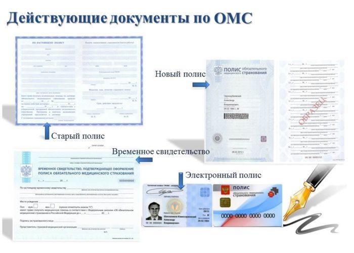 действующие документы по ОМС