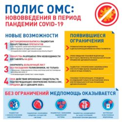Получение медицинской помощи по ОМС в период пандемии COVID-19
